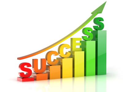 inbound_marketing_success