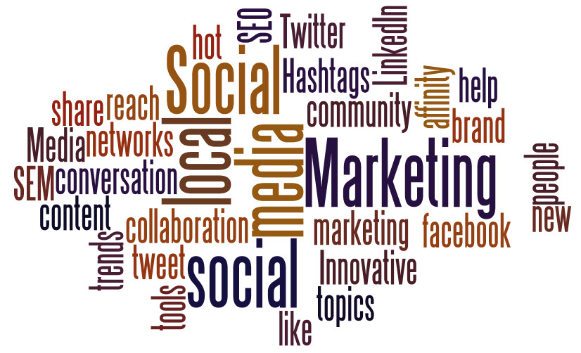 social marketing tag cloud
