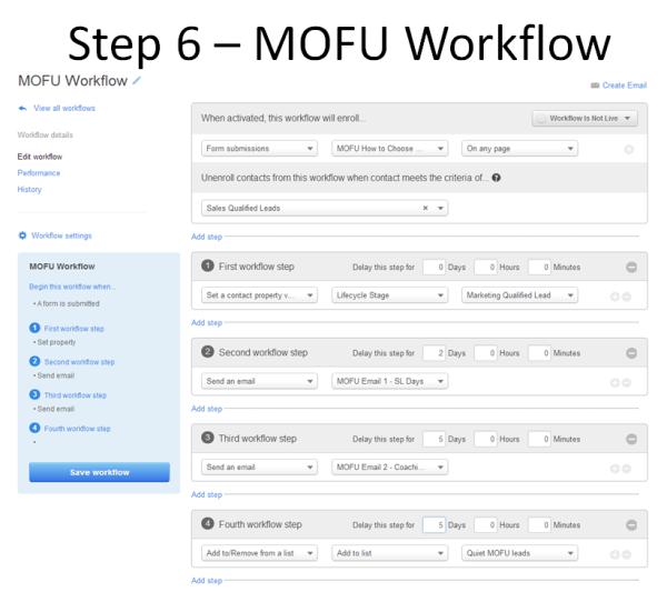 step 6 mofu workflow  resized 600