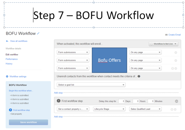 step 7 bofu workflow resized 600