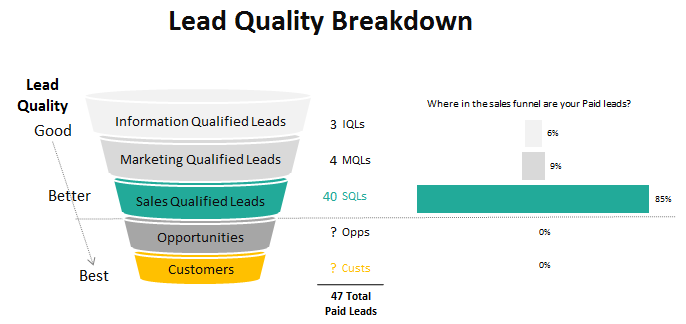 SL_Paid_Leads_Screenshot